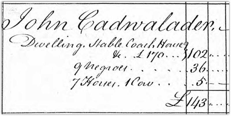 John Cadwalader Taxes