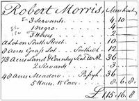 Robert Morris Taxes